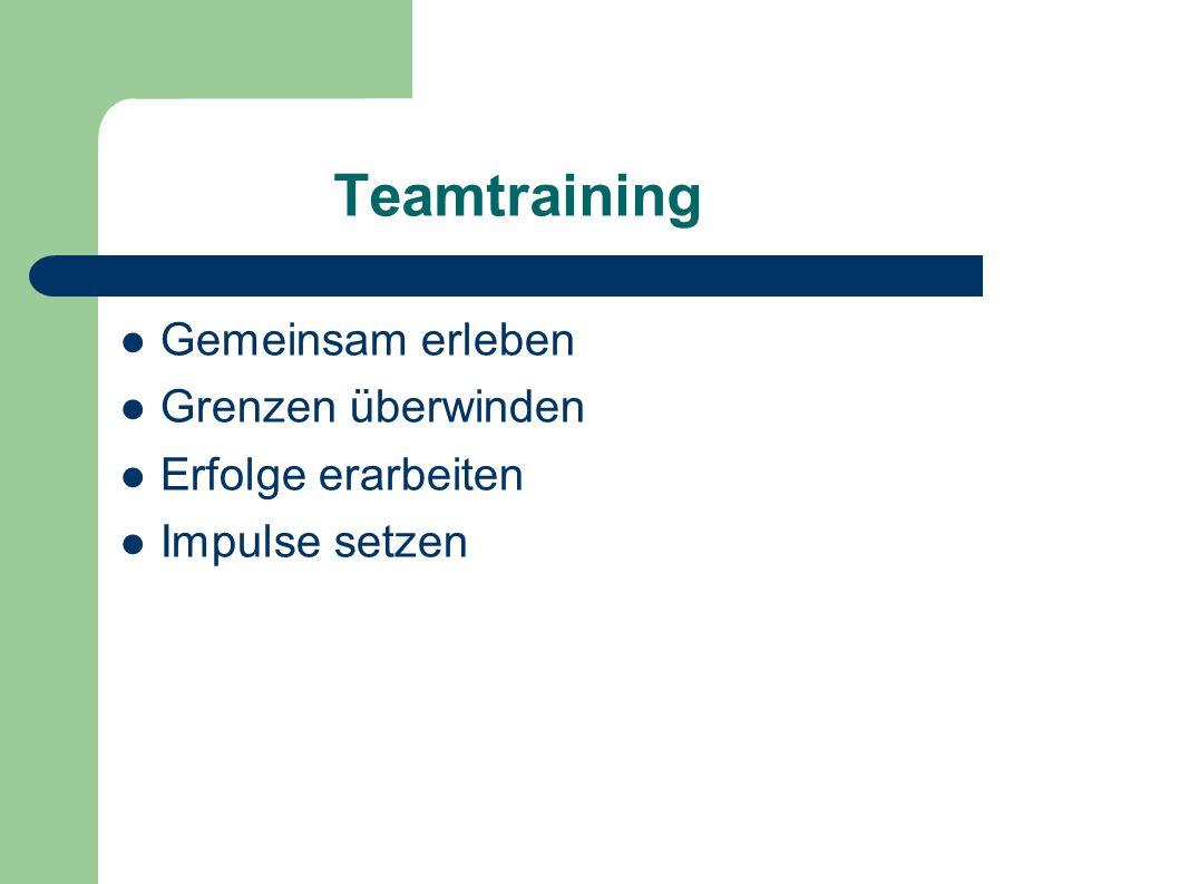 Teamtraining Gemeinsam erleben Grenzen überwinden Erfolge erarbeiten Impulse setzen