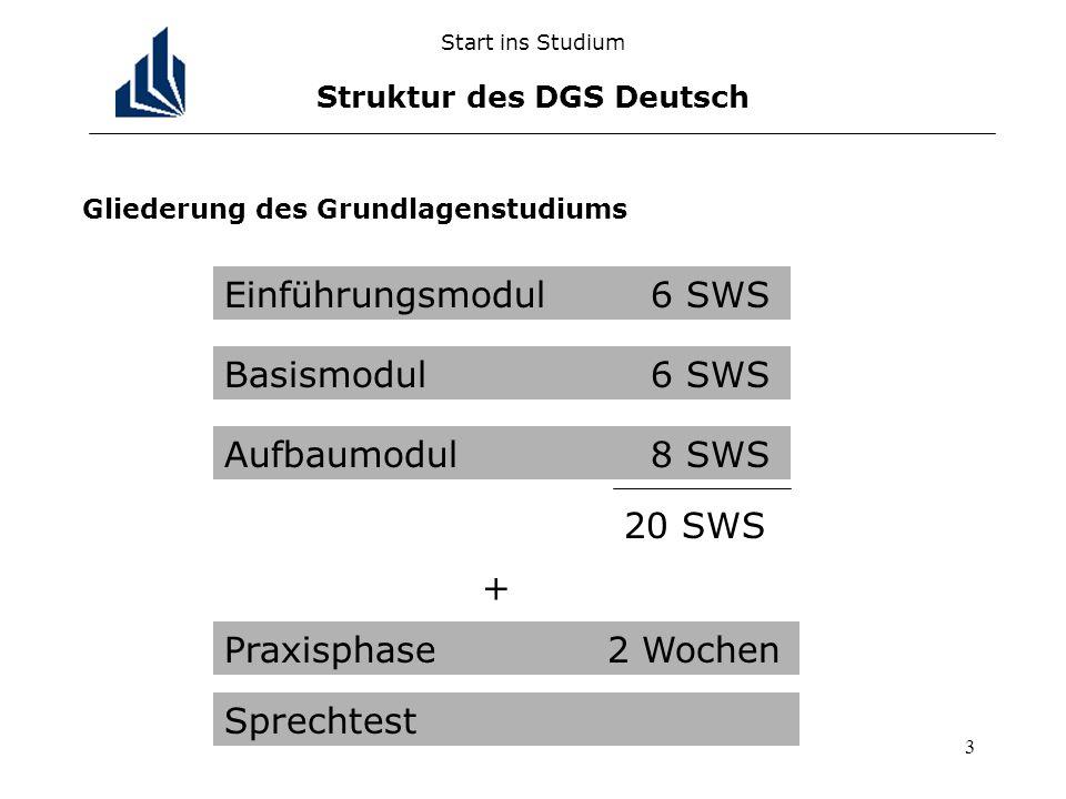3 Start ins Studium Struktur des DGS Deutsch Gliederung des Grundlagenstudiums Einführungsmodul6 SWS Basismodul6 SWS Aufbaumodul 8 SWS 20 SWS + Praxisphase 2 Wochen Sprechtest
