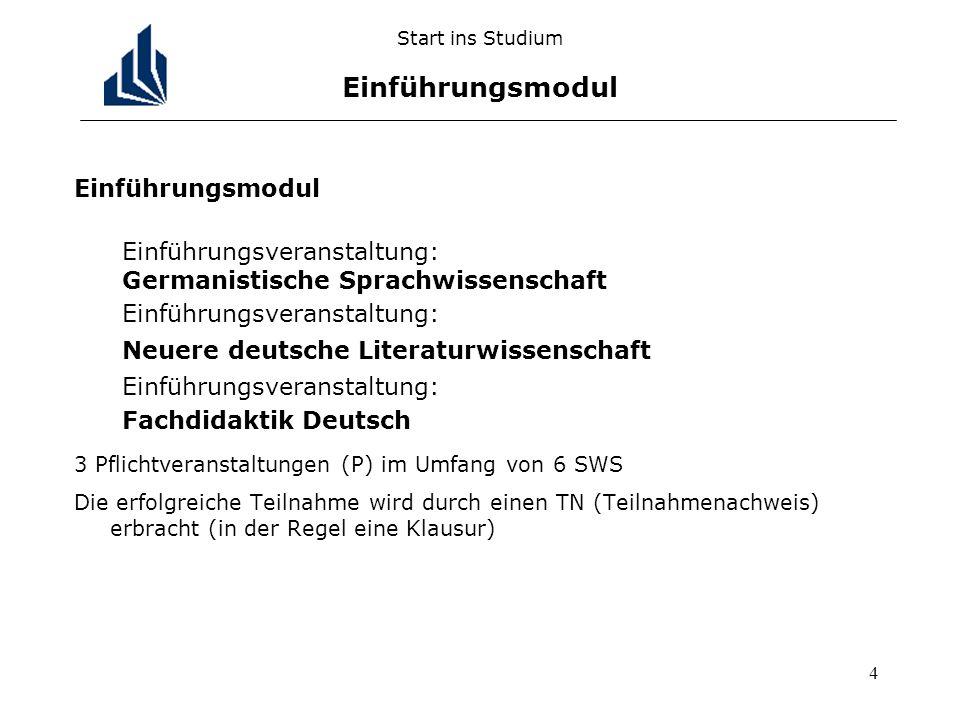 4 Start ins Studium Einführungsmodul Einführungsmodul Einführungsveranstaltung: Germanistische Sprachwissenschaft Einführungsveranstaltung: Neuere deu