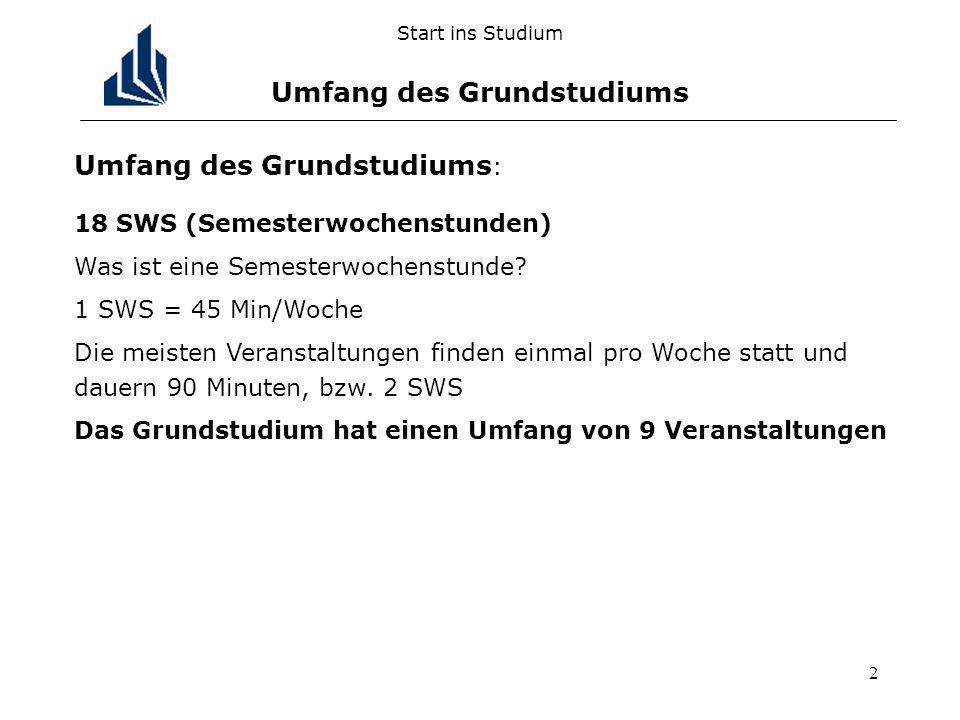 2 Umfang des Grundstudiums : 18 SWS (Semesterwochenstunden) Was ist eine Semesterwochenstunde? 1 SWS = 45 Min/Woche Die meisten Veranstaltungen finden