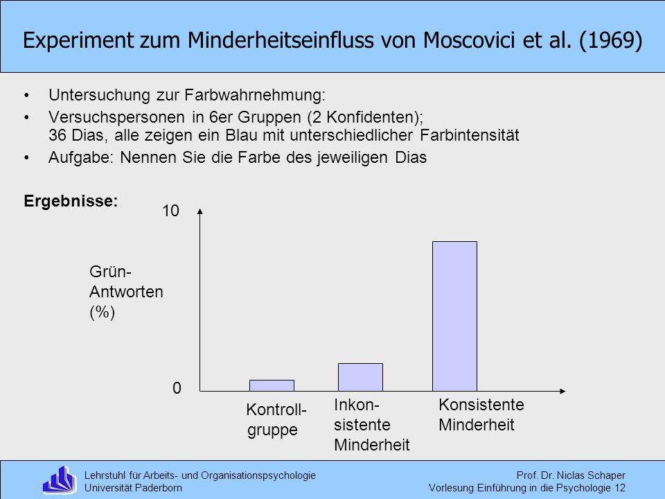 Lehrstuhl für Arbeits- und Organisationspsychologie Universität Paderborn Prof. Dr. Niclas Schaper Vorlesung Einführung in die Psychologie 12 Experime