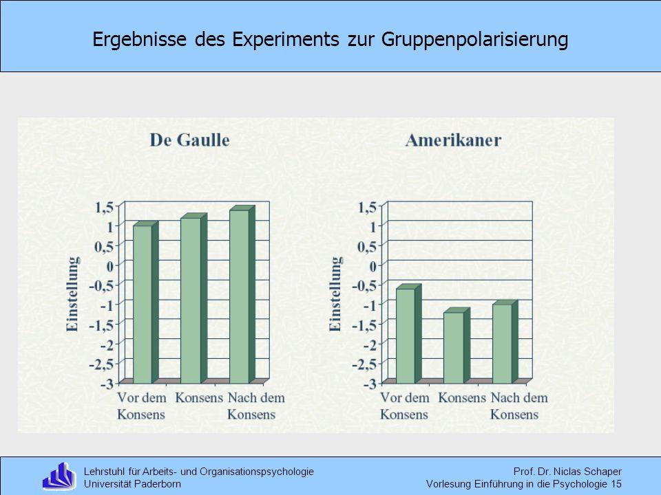 Lehrstuhl für Arbeits- und Organisationspsychologie Universität Paderborn Prof. Dr. Niclas Schaper Vorlesung Einführung in die Psychologie 15 Ergebnis