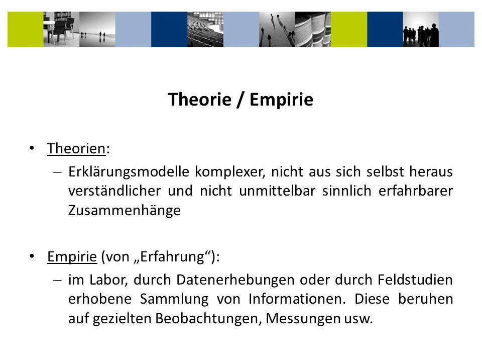 Theorie / Empirie Theorien: Erklärungsmodelle komplexer, nicht aus sich selbst heraus verständlicher und nicht unmittelbar sinnlich erfahrbarer Zusamm
