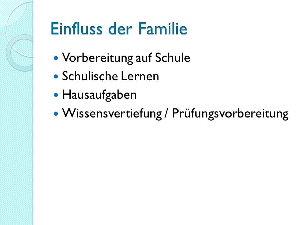 Einfluss der Familie Vorbereitung auf Schule Schulische Lernen Hausaufgaben Wissensvertiefung / Prüfungsvorbereitung