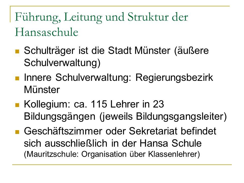 Führung, Leitung und Struktur der Hansaschule Schulträger ist die Stadt Münster (äußere Schulverwaltung) Innere Schulverwaltung: Regierungsbezirk Müns