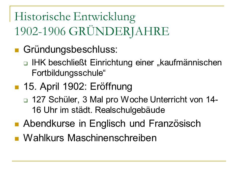Historische Entwicklung 1902-1906 GRÜNDERJAHRE Gründungsbeschluss: IHK beschließt Einrichtung einer kaufmännischen Fortbildungsschule 15. April 1902: