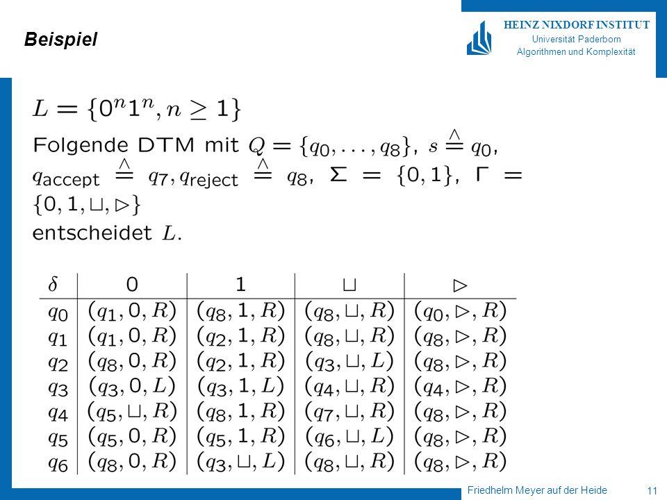 Friedhelm Meyer auf der Heide 11 HEINZ NIXDORF INSTITUT Universität Paderborn Algorithmen und Komplexität Beispiel