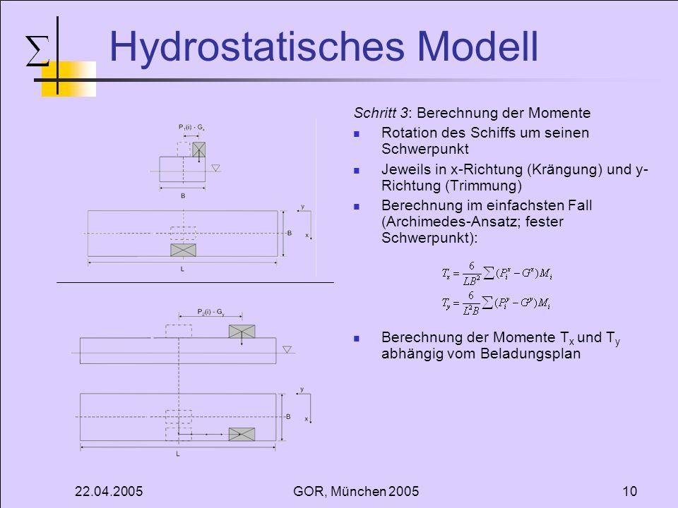 22.04.2005GOR, München 200510 Hydrostatisches Modell Schritt 3: Berechnung der Momente Rotation des Schiffs um seinen Schwerpunkt Jeweils in x-Richtung (Krängung) und y- Richtung (Trimmung) Berechnung im einfachsten Fall (Archimedes-Ansatz; fester Schwerpunkt): Berechnung der Momente T x und T y abhängig vom Beladungsplan