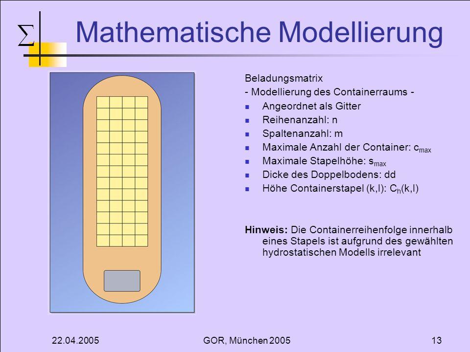 22.04.2005GOR, München 200513 Mathematische Modellierung Beladungsmatrix - Modellierung des Containerraums - Angeordnet als Gitter Reihenanzahl: n Spa