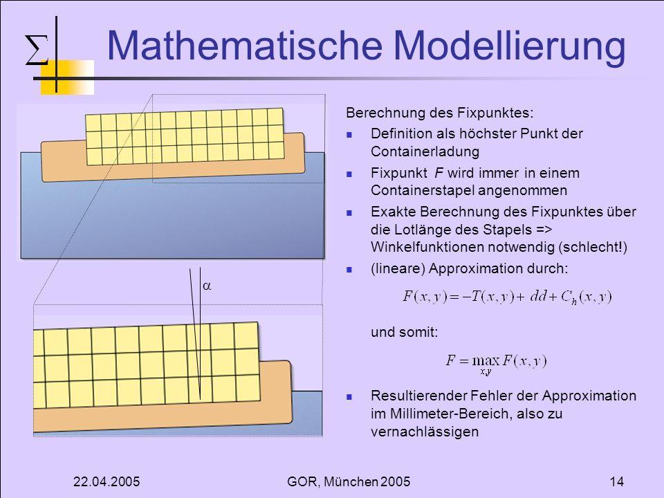 22.04.2005GOR, München 200514 Mathematische Modellierung Berechnung des Fixpunktes: Definition als höchster Punkt der Containerladung Fixpunkt F wird