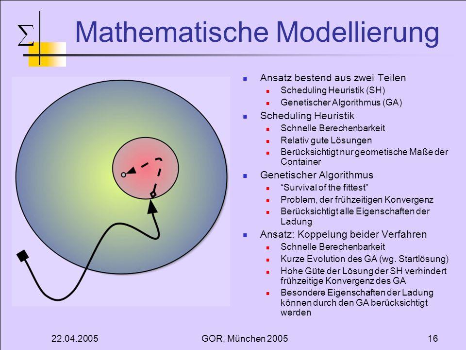22.04.2005GOR, München 200516 Mathematische Modellierung Ansatz bestend aus zwei Teilen Scheduling Heuristik (SH) Genetischer Algorithmus (GA) Scheduling Heuristik Schnelle Berechenbarkeit Relativ gute Lösungen Berücksichtigt nur geometische Maße der Container Genetischer Algorithmus Survival of the fittest Problem, der frühzeitigen Konvergenz Berücksichtigt alle Eigenschaften der Ladung Ansatz: Koppelung beider Verfahren Schnelle Berechenbarkeit Kurze Evolution des GA (wg.
