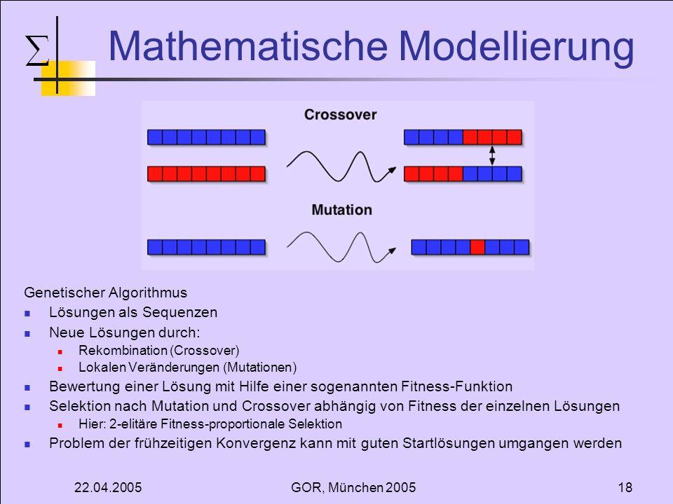 22.04.2005GOR, München 200518 Mathematische Modellierung Genetischer Algorithmus Lösungen als Sequenzen Neue Lösungen durch: Rekombination (Crossover)