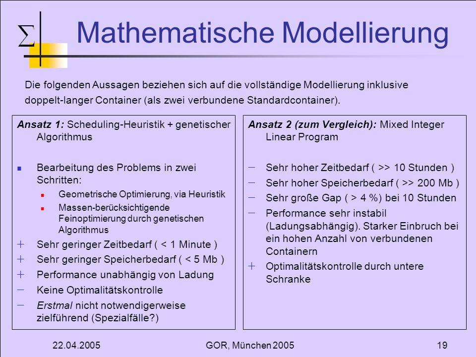 22.04.2005GOR, München 200519 Mathematische Modellierung Ansatz 1: Scheduling-Heuristik + genetischer Algorithmus Bearbeitung des Problems in zwei Schritten: Geometrische Optimierung, via Heuristik Massen-berücksichtigende Feinoptimierung durch genetischen Algorithmus Sehr geringer Zeitbedarf ( < 1 Minute ) Sehr geringer Speicherbedarf ( < 5 Mb ) Performance unabhängig von Ladung Keine Optimalitätskontrolle Erstmal nicht notwendigerweise zielführend (Spezialfälle?) Ansatz 2 (zum Vergleich): Mixed Integer Linear Program Sehr hoher Zeitbedarf ( >> 10 Stunden ) Sehr hoher Speicherbedarf ( >> 200 Mb ) Sehr große Gap ( > 4 %) bei 10 Stunden Performance sehr instabil (Ladungsabhängig).