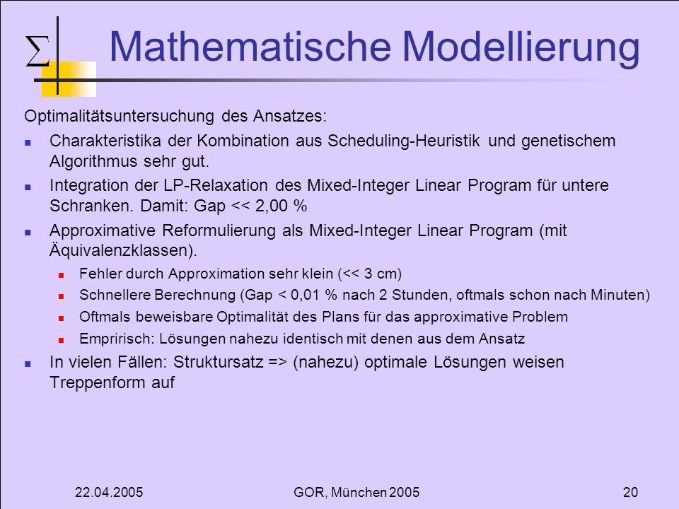 22.04.2005GOR, München 200520 Mathematische Modellierung Optimalitätsuntersuchung des Ansatzes: Charakteristika der Kombination aus Scheduling-Heurist