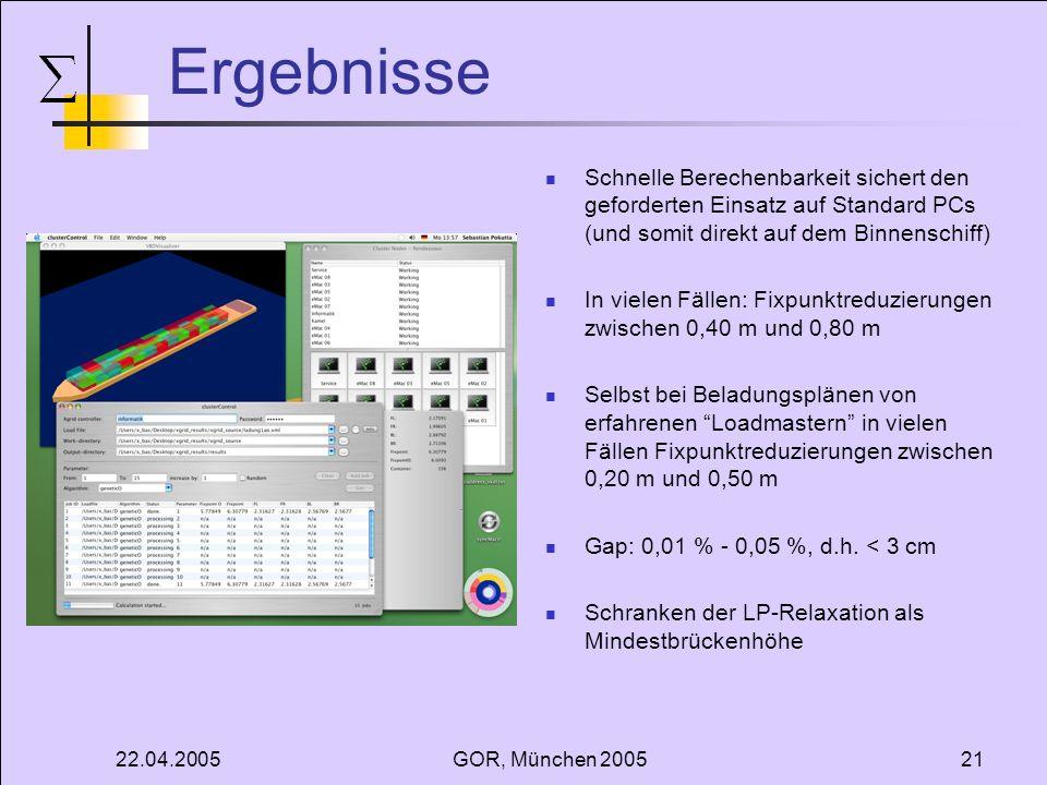 22.04.2005GOR, München 200521 Ergebnisse Schnelle Berechenbarkeit sichert den geforderten Einsatz auf Standard PCs (und somit direkt auf dem Binnenschiff) In vielen Fällen: Fixpunktreduzierungen zwischen 0,40 m und 0,80 m Selbst bei Beladungsplänen von erfahrenen Loadmastern in vielen Fällen Fixpunktreduzierungen zwischen 0,20 m und 0,50 m Gap: 0,01 % - 0,05 %, d.h.
