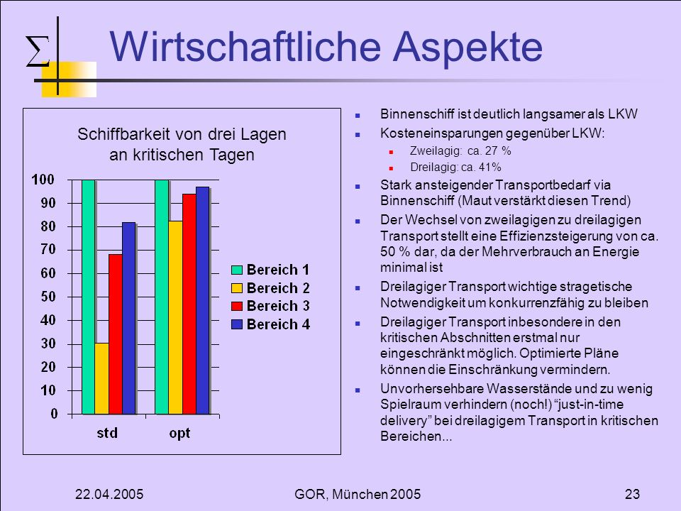 22.04.2005GOR, München 200523 Wirtschaftliche Aspekte Binnenschiff ist deutlich langsamer als LKW Kosteneinsparungen gegenüber LKW: Zweilagig: ca. 27
