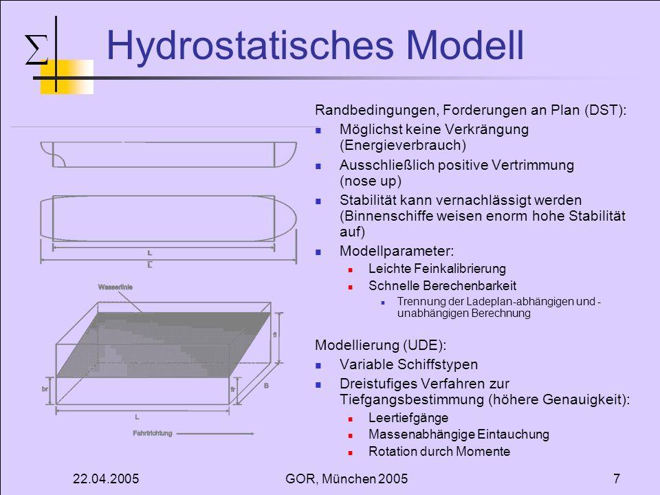22.04.2005GOR, München 20057 Hydrostatisches Modell Randbedingungen, Forderungen an Plan (DST): Möglichst keine Verkrängung (Energieverbrauch) Ausschließlich positive Vertrimmung (nose up) Stabilität kann vernachlässigt werden (Binnenschiffe weisen enorm hohe Stabilität auf) Modellparameter: Leichte Feinkalibrierung Schnelle Berechenbarkeit Trennung der Ladeplan-abhängigen und - unabhängigen Berechnung Modellierung (UDE): Variable Schiffstypen Dreistufiges Verfahren zur Tiefgangsbestimmung (höhere Genauigkeit): Leertiefgänge Massenabhängige Eintauchung Rotation durch Momente