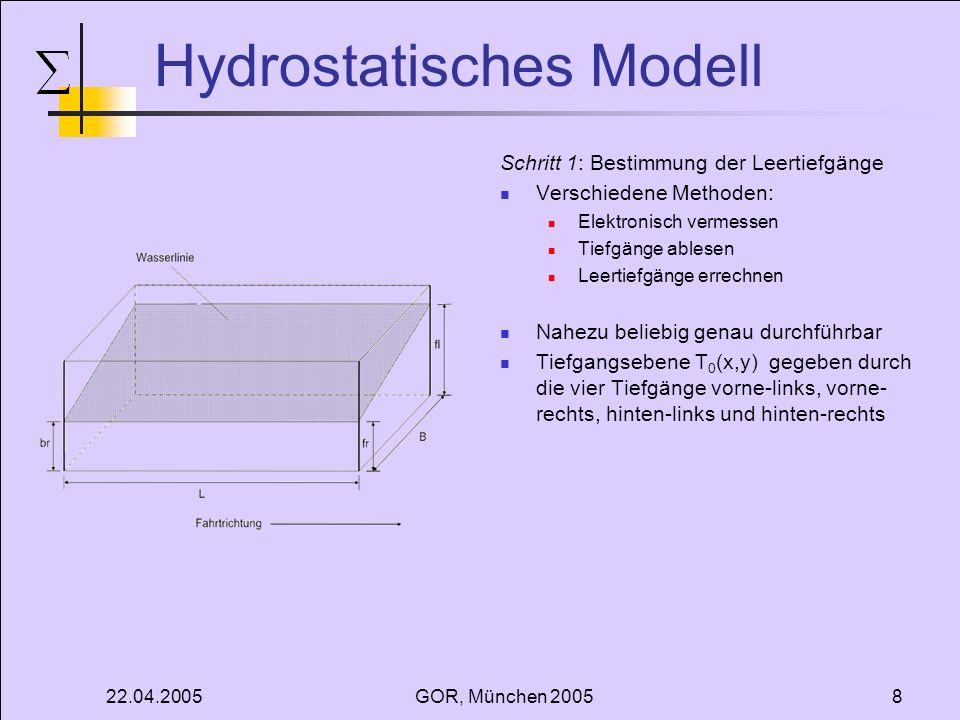 22.04.2005GOR, München 20059 Hydrostatisches Modell Schritt 2: Berechnung der Parallel- Eintauchung T PI Eintauchung des Schiffes durch gleichmäßig verteilte zusätzliche Ladung Verschiedene Möglichkeiten der Berechnung / Approximation Berechnung im einfachsten Fall (Archimedes-Ansatz; Auftrieb = Verdrängung): Ergänzende Verfeinerung durch Einführung des Blockkoeffizienten (Abweichung von Quaderform) Lastabhängige Schwerpunkte T 1 (x,y) = T 0 (x,y) + T PI Berechnung unabhängig vom Beladungsplan