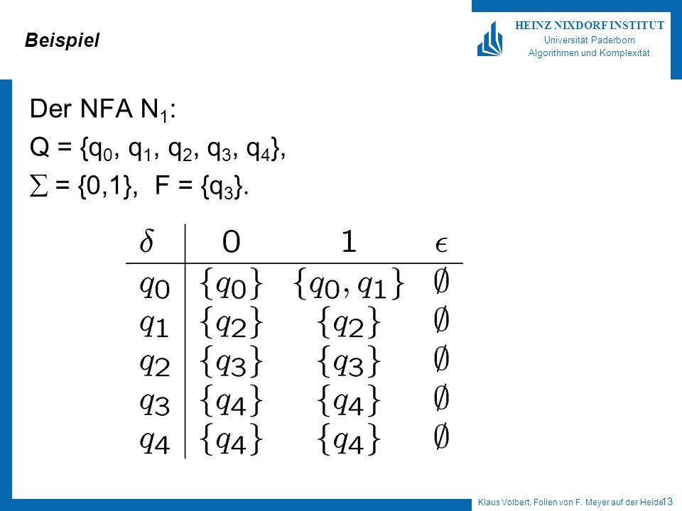 Klaus Volbert, Folien von F. Meyer auf der Heide 13 HEINZ NIXDORF INSTITUT Universität Paderborn Algorithmen und Komplexität Beispiel Der NFA N 1 : Q