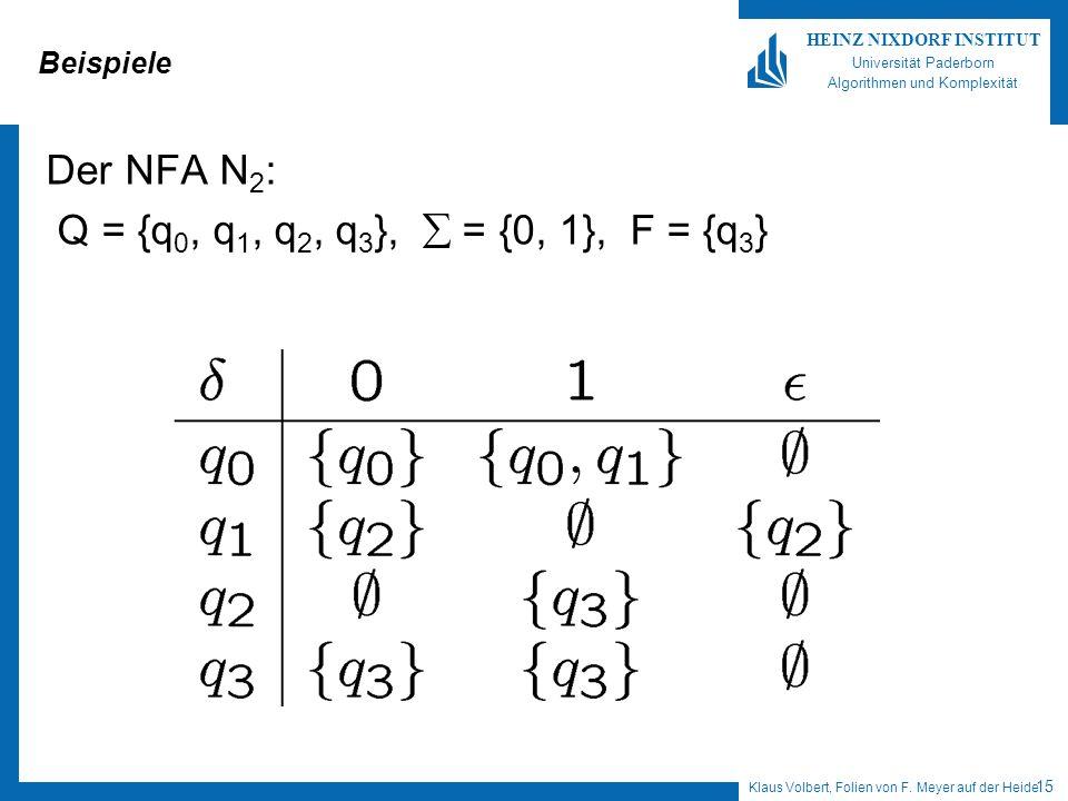 Klaus Volbert, Folien von F. Meyer auf der Heide 15 HEINZ NIXDORF INSTITUT Universität Paderborn Algorithmen und Komplexität Beispiele Der NFA N 2 : Q