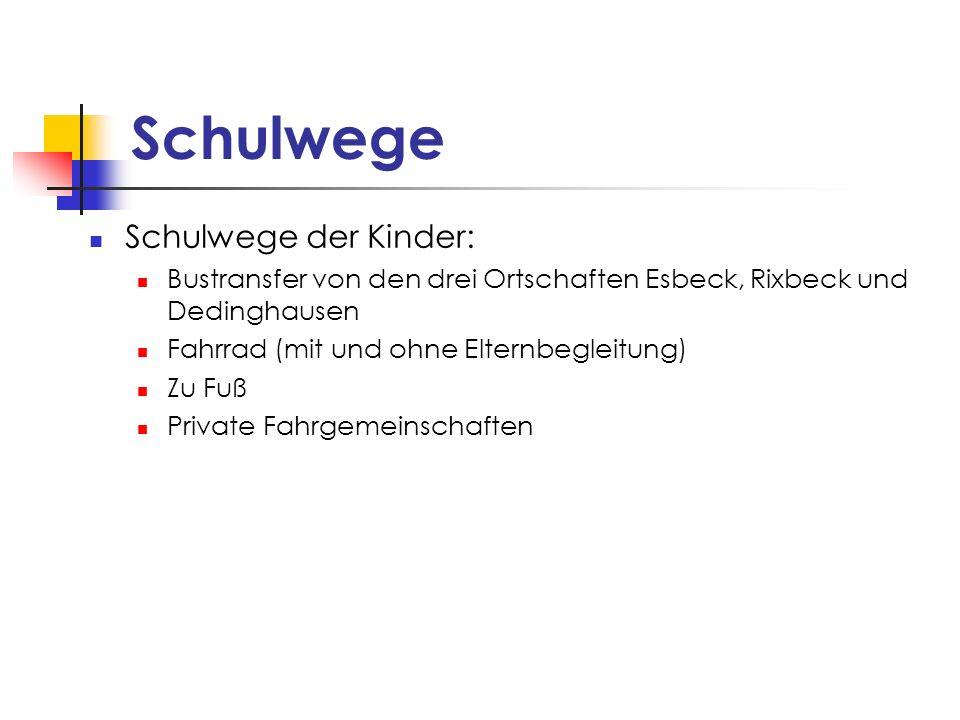 Schulwege Schulwege der Kinder: Bustransfer von den drei Ortschaften Esbeck, Rixbeck und Dedinghausen Fahrrad (mit und ohne Elternbegleitung) Zu Fuß P