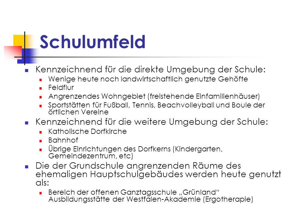 Schulumfeld Kennzeichnend für die direkte Umgebung der Schule: Wenige heute noch landwirtschaftlich genutzte Gehöfte Feldflur Angrenzendes Wohngebiet