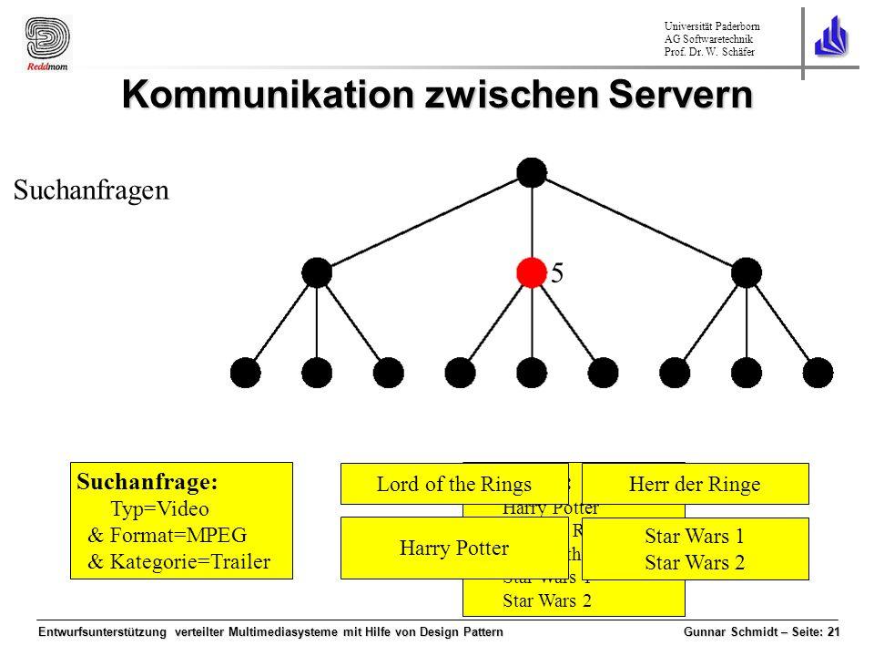 Universität Paderborn AG Softwaretechnik Prof. Dr. W. Schäfer Entwurfsunterstützung verteilter Multimediasysteme mit Hilfe von Design Pattern Gunnar S
