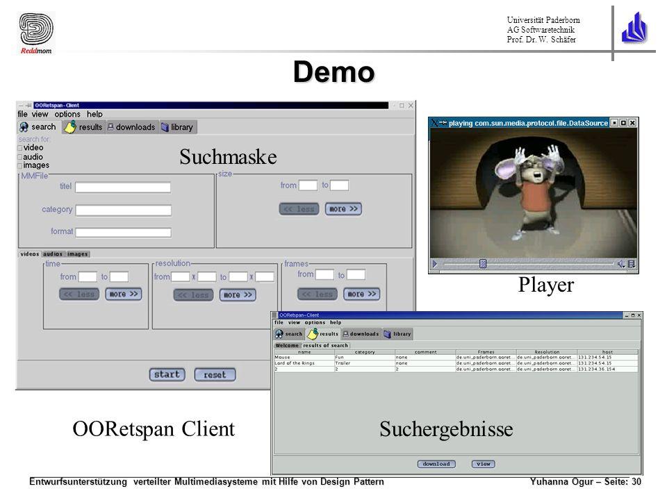 Universität Paderborn AG Softwaretechnik Prof. Dr. W. Schäfer Entwurfsunterstützung verteilter Multimediasysteme mit Hilfe von Design Pattern Yuhanna