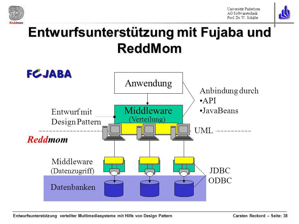 Universität Paderborn AG Softwaretechnik Prof. Dr. W. Schäfer Entwurfsunterstützung verteilter Multimediasysteme mit Hilfe von Design Pattern Carsten