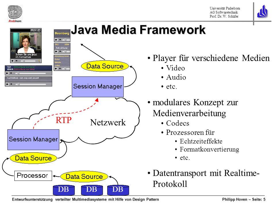 Universität Paderborn AG Softwaretechnik Prof. Dr. W. Schäfer Entwurfsunterstützung verteilter Multimediasysteme mit Hilfe von Design Pattern Philipp
