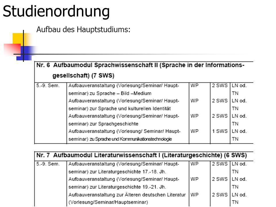 Studienordnung Aufbau des Hauptstudiums: