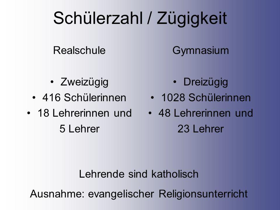 Schülerzahl / Zügigkeit Realschule Zweizügig 416 Schülerinnen 18 Lehrerinnen und 5 Lehrer Gymnasium Dreizügig 1028 Schülerinnen 48 Lehrerinnen und 23