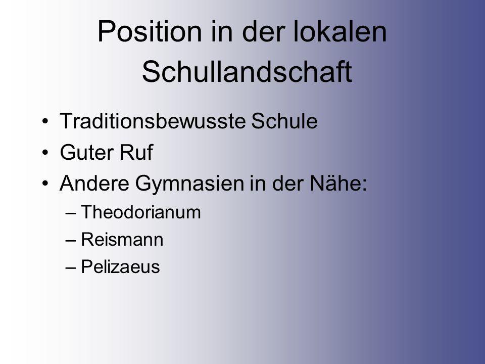 Position in der lokalen Traditionsbewusste Schule Guter Ruf Andere Gymnasien in der Nähe: –Theodorianum –Reismann –Pelizaeus Schullandschaft