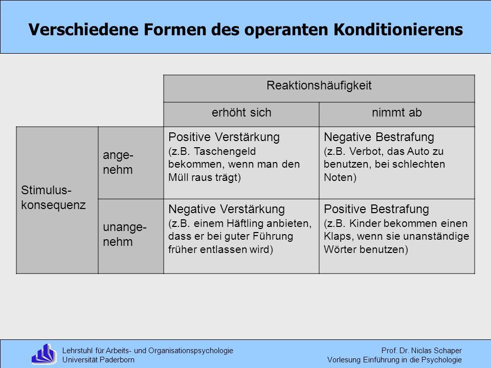 Lehrstuhl für Arbeits- und Organisationspsychologie Universität Paderborn Prof. Dr. Niclas Schaper Vorlesung Einführung in die Psychologie Verschieden