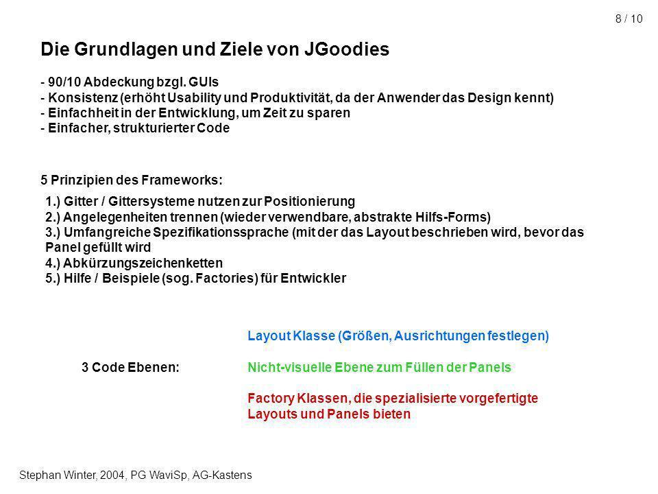 Stephan Winter, 2004, PG WaviSp, AG-Kastens 9 / 10 Das Konzept von JGoodies - Erklärung am Beispiel: 1: FormLayout layout = new FormLayout( 2: pref, 4dlu, 50dlu, 4dlu, min, 3: pref, 2dlu, pref, 2dlu, pref); 4: 5: layout.setRowGroups(new int[][]{{1, 3, 5}}); 6: 7: JPanel panel = new JPanel(layout); 8: 9: CellConstraints cc = new CellConstraints(); 10: panel.add(new JLabel(Label1), cc.xy (1, 1)); 11: panel.add(textField1, cc.xyw(3, 1, 3)); 12: panel.add(new JLabel(Label2), cc.xy (1, 3)); 13: panel.add(textField2, cc.xy (3, 3)); 14: panel.add(new JLabel(Label3), cc.xy (1, 5)); 15: panel.add(textField3, cc.xy (3, 5)); 16: panel.add(detailsButton, cc.xy (5, 5)); Neues Layout definieren Spalten Zeilen Zeilen 1,3,5 gruppieren (gleiche Höhe) Container-JPanel erzeugen CellConstraints-Object zur Positionsangabe im Grid Elemente hinzufügen