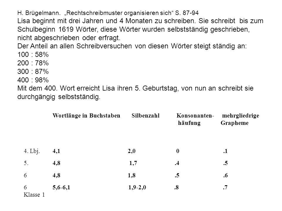 H. Brügelmann. Rechtschreibmuster organisieren sich S. 87-94 Lisa beginnt mit drei Jahren und 4 Monaten zu schreiben. Sie schreibt bis zum Schulbeginn