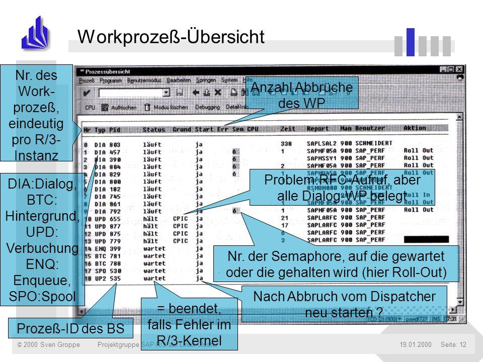 © 2000 Sven Groppe19.01.2000Projektgruppe SAP R/3 auf Linux ClusterSeite: 12 Workprozeß-Übersicht Anzahl Abbrüche des WP Nr. des Work- prozeß, eindeut