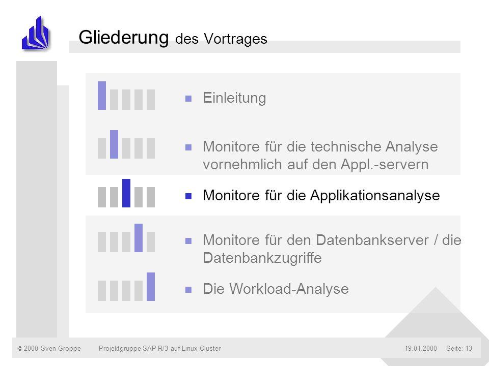 © 2000 Sven Groppe19.01.2000Projektgruppe SAP R/3 auf Linux ClusterSeite: 13 Gliederung des Vortrages n Einleitung n Monitore für die technische Analy