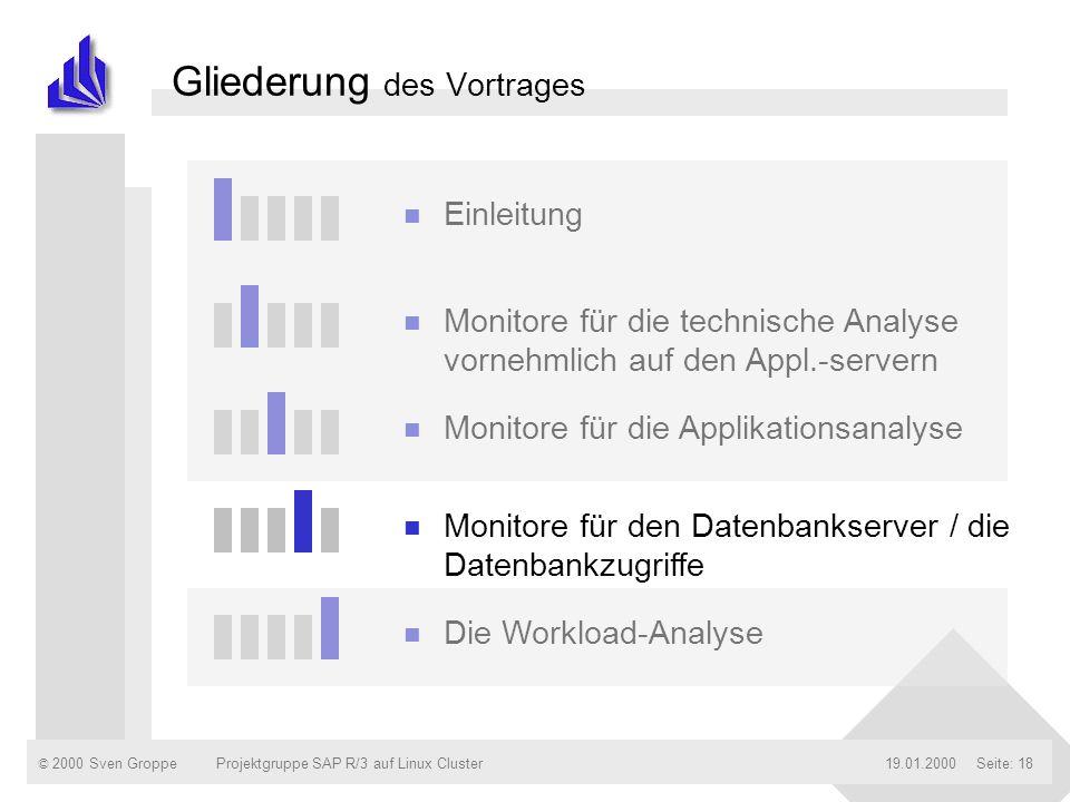 © 2000 Sven Groppe19.01.2000Projektgruppe SAP R/3 auf Linux ClusterSeite: 18 Gliederung des Vortrages n Einleitung n Monitore für die technische Analy