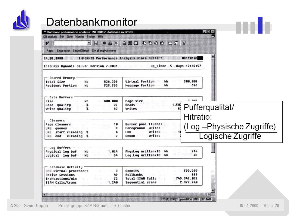 © 2000 Sven Groppe19.01.2000Projektgruppe SAP R/3 auf Linux ClusterSeite: 20 Datenbankmonitor Pufferqualität/ Hitratio: (Log.–Physische Zugriffe) Logi