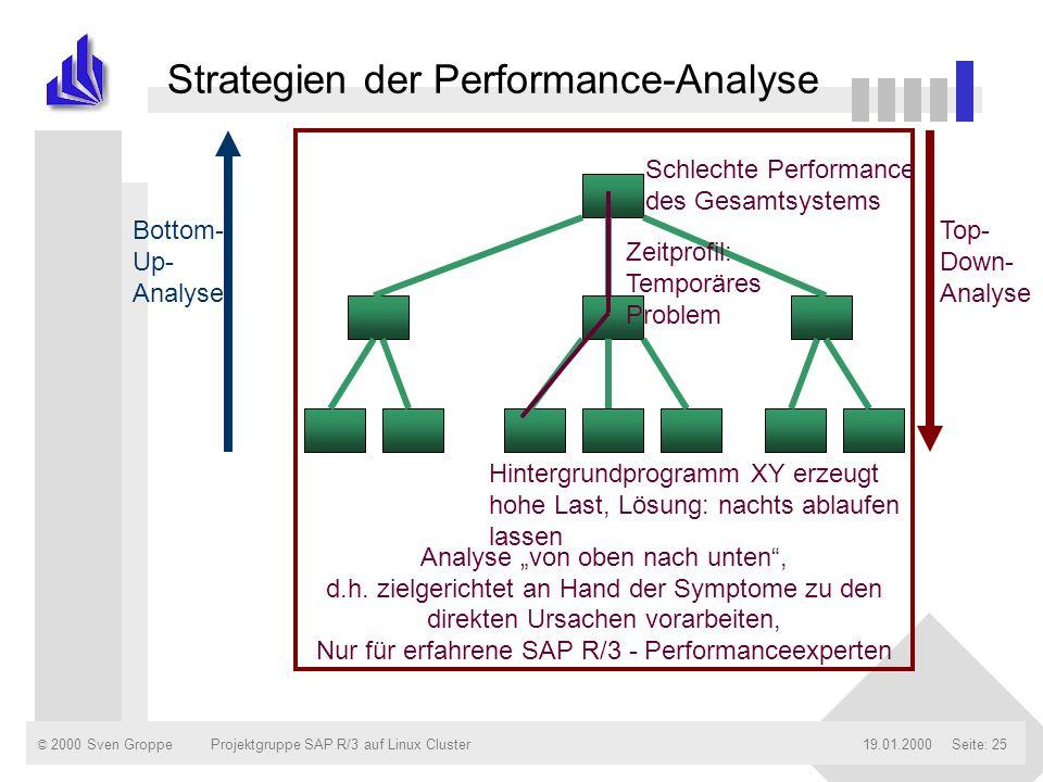 © 2000 Sven Groppe19.01.2000Projektgruppe SAP R/3 auf Linux ClusterSeite: 25 Strategien der Performance-Analyse Bottom- Up- Analyse Top- Down- Analyse