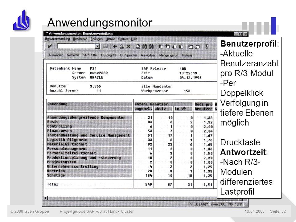© 2000 Sven Groppe19.01.2000Projektgruppe SAP R/3 auf Linux ClusterSeite: 32 Anwendungsmonitor Benutzerprofil: -Aktuelle Benutzeranzahl pro R/3-Modul