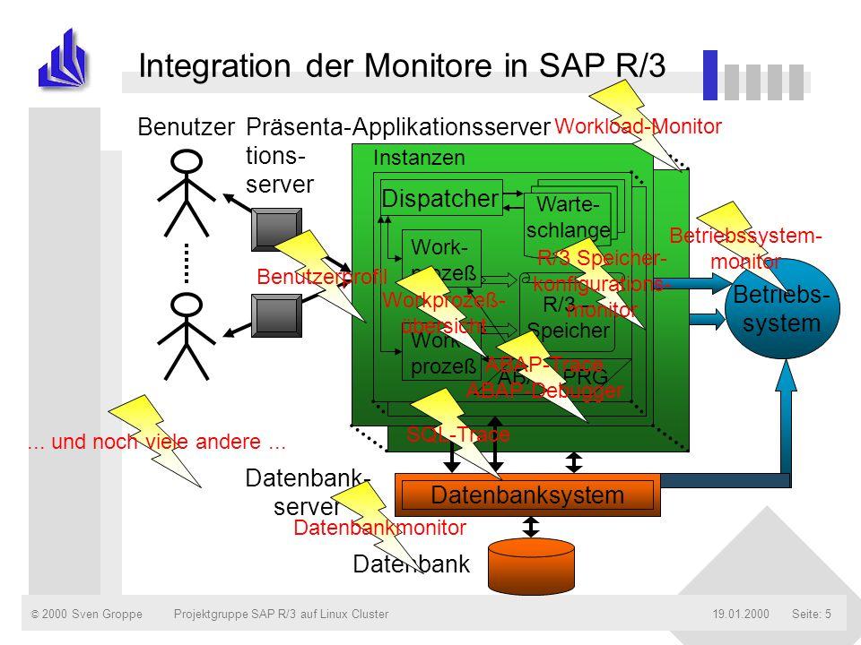© 2000 Sven Groppe19.01.2000Projektgruppe SAP R/3 auf Linux ClusterSeite: 5 Integration der Monitore in SAP R/3 Benutzer Betriebs- system Datenbanksys