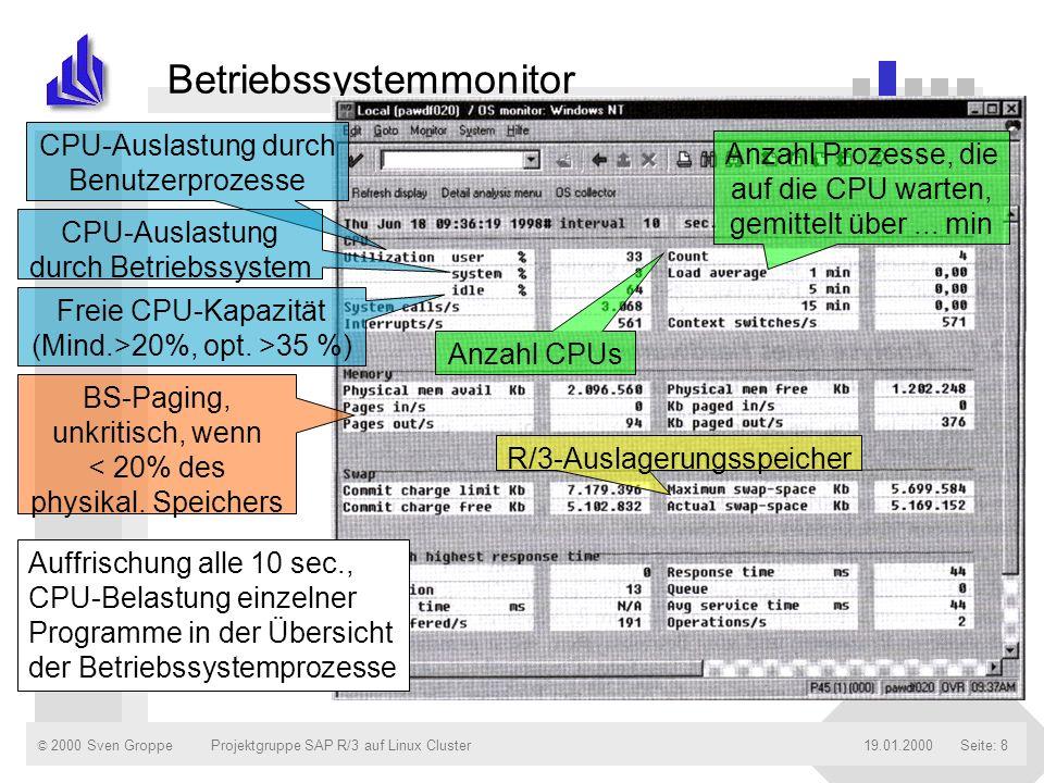 © 2000 Sven Groppe19.01.2000Projektgruppe SAP R/3 auf Linux ClusterSeite: 9 Festplattenauslastung Name der HD auf BS-Ebene Mittl.Antwortzeit Auslastung der HD ( >50% => Potentieller I/O-Engpaß ) Anzahl Prozesse, die auf I/O-Operationen warten Wartezeit Servicezeit