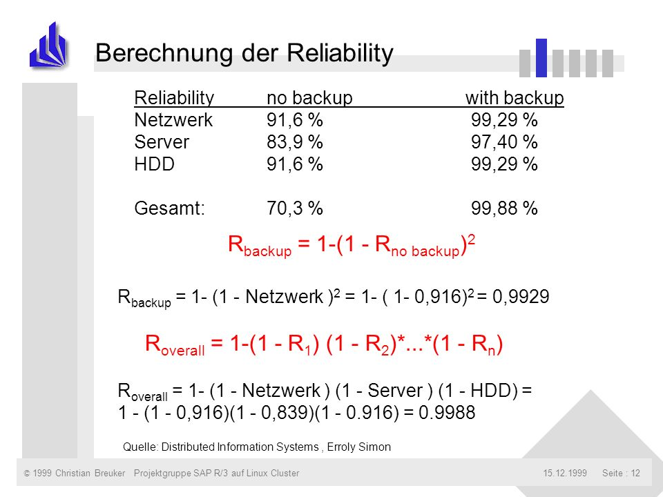 © 1999 Christian Breuker15.12.1999Projektgruppe SAP R/3 auf Linux ClusterSeite : 12 Reliabilityno backupwith backup Netzwerk91,6 % Server 83,9 % HDD91,6 % Gesamt:70,3 % Berechnung der Reliability R backup = 1- (1 - Netzwerk ) 2 = 1- ( 1- 0,916) 2 = 0,9929 R backup = 1-(1 - R no backup ) 2 R overall = 1-(1 - R 1 ) (1 - R 2 )*...*(1 - R n ) R overall = 1- (1 - Netzwerk ) (1 - Server ) (1 - HDD) = 1 - (1 - 0,916)(1 - 0,839)(1 - 0.916) = 0.9988 99,29 % 97,40 % 99,29 % 99,88 % Quelle: Distributed Information Systems, Erroly Simon