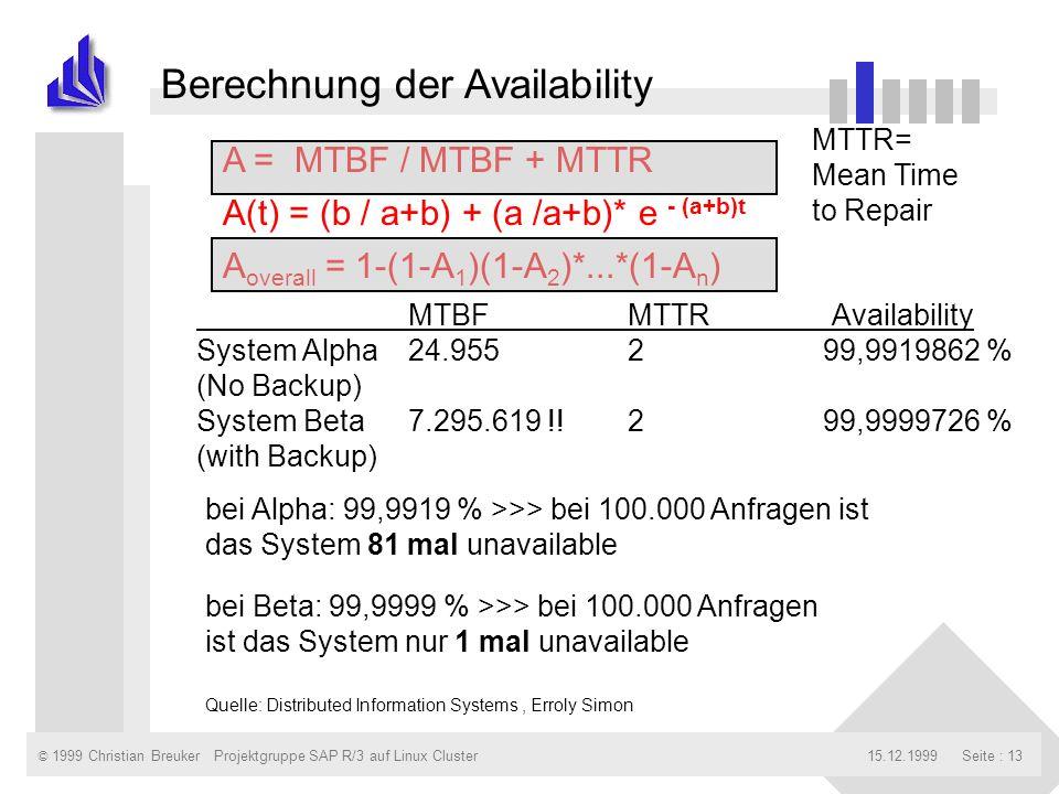 © 1999 Christian Breuker15.12.1999Projektgruppe SAP R/3 auf Linux ClusterSeite : 13 MTBF MTTRAvailability System Alpha24.955 2 (No Backup) System Beta7.295.619 !.