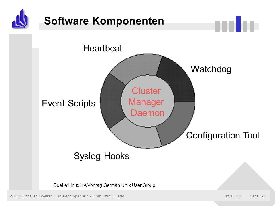 © 1999 Christian Breuker15.12.1999Projektgruppe SAP R/3 auf Linux ClusterSeite : 24 Software Komponenten Heartbeat Syslog Hooks Event Scripts Watchdog