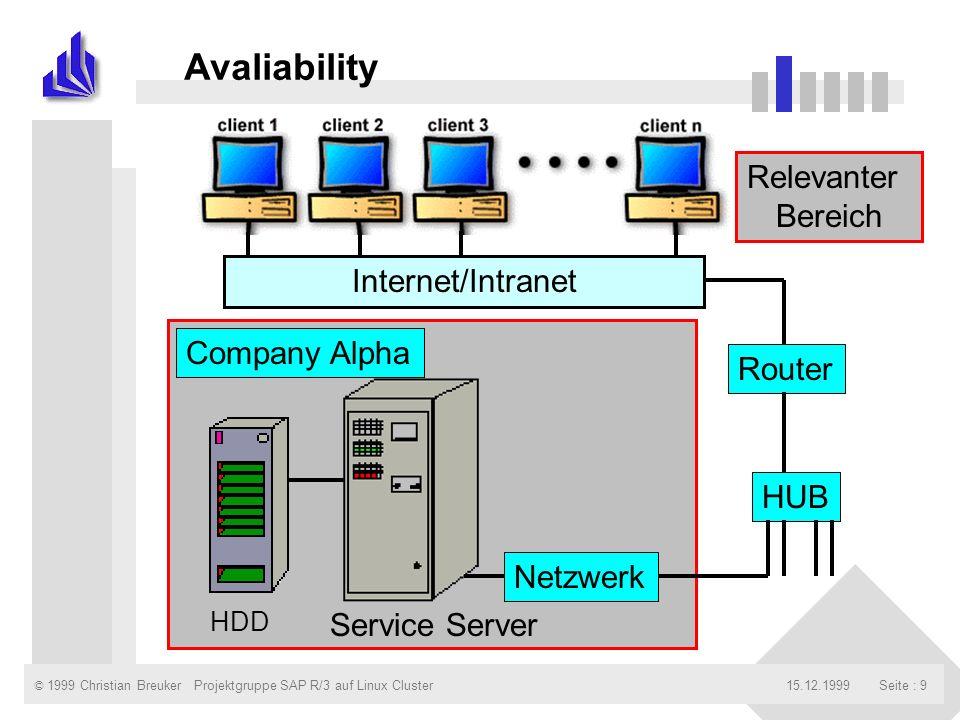 © 1999 Christian Breuker15.12.1999Projektgruppe SAP R/3 auf Linux ClusterSeite : 9 Company Alpha Internet/Intranet Router HDD Service Server HUB Relevanter Bereich Netzwerk Avaliability