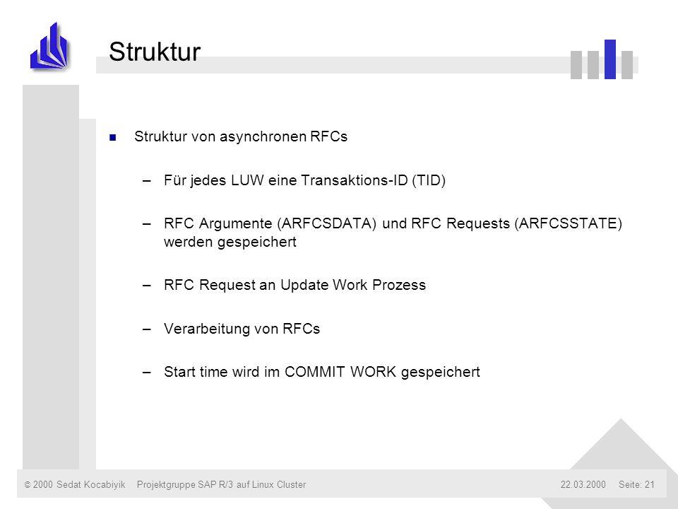 © 2000 Sedat Kocabiyik22.03.2000Projektgruppe SAP R/3 auf Linux ClusterSeite: 21 Struktur n Struktur von asynchronen RFCs –Für jedes LUW eine Transakt