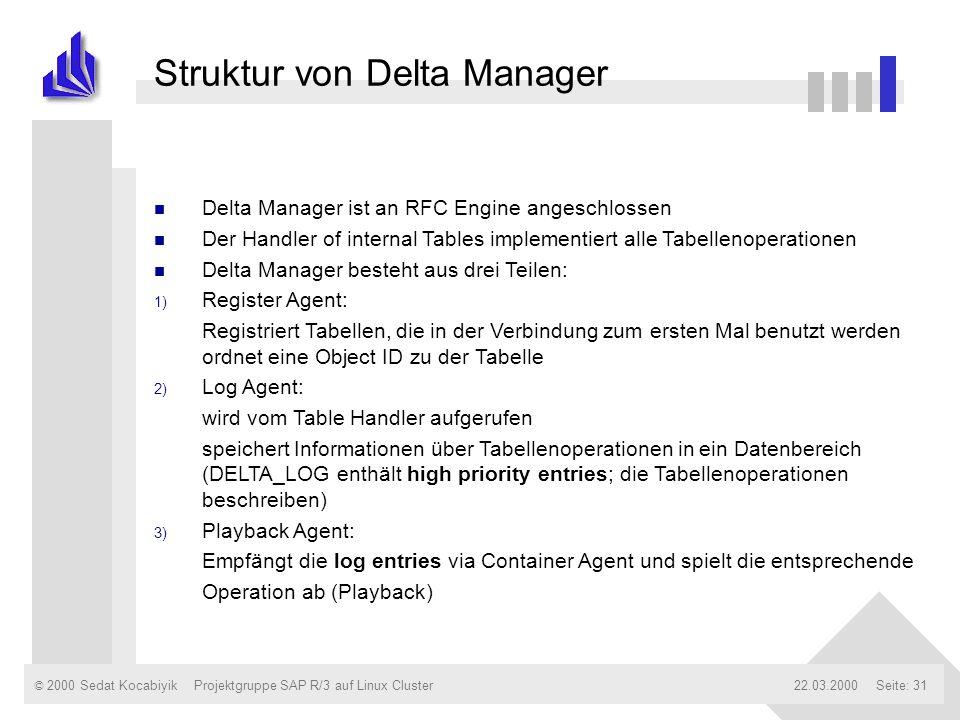 © 2000 Sedat Kocabiyik22.03.2000Projektgruppe SAP R/3 auf Linux ClusterSeite: 31 Struktur von Delta Manager n Delta Manager ist an RFC Engine angeschl
